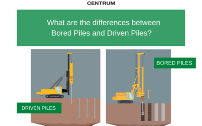 What are the differences between Bored Piles and Driven Piles?
